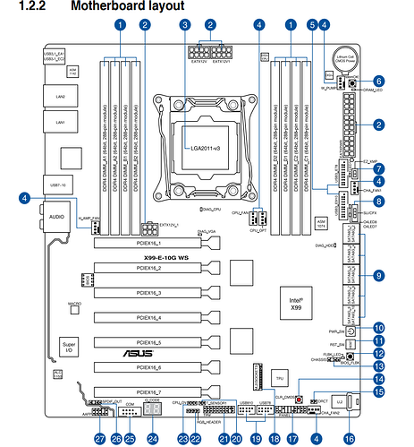 ASUS X99 E WS 10G Motherboard Layout BIOS Flashing Button Location